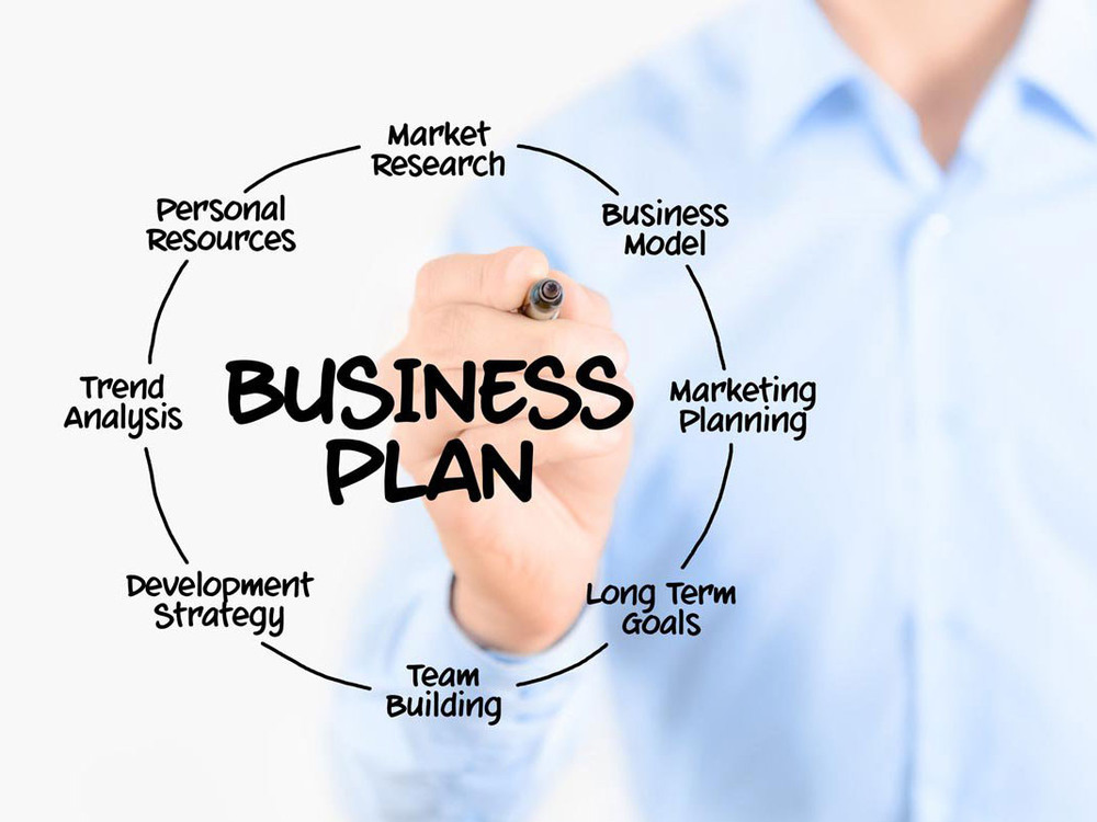 Бізнес-план для фотографа